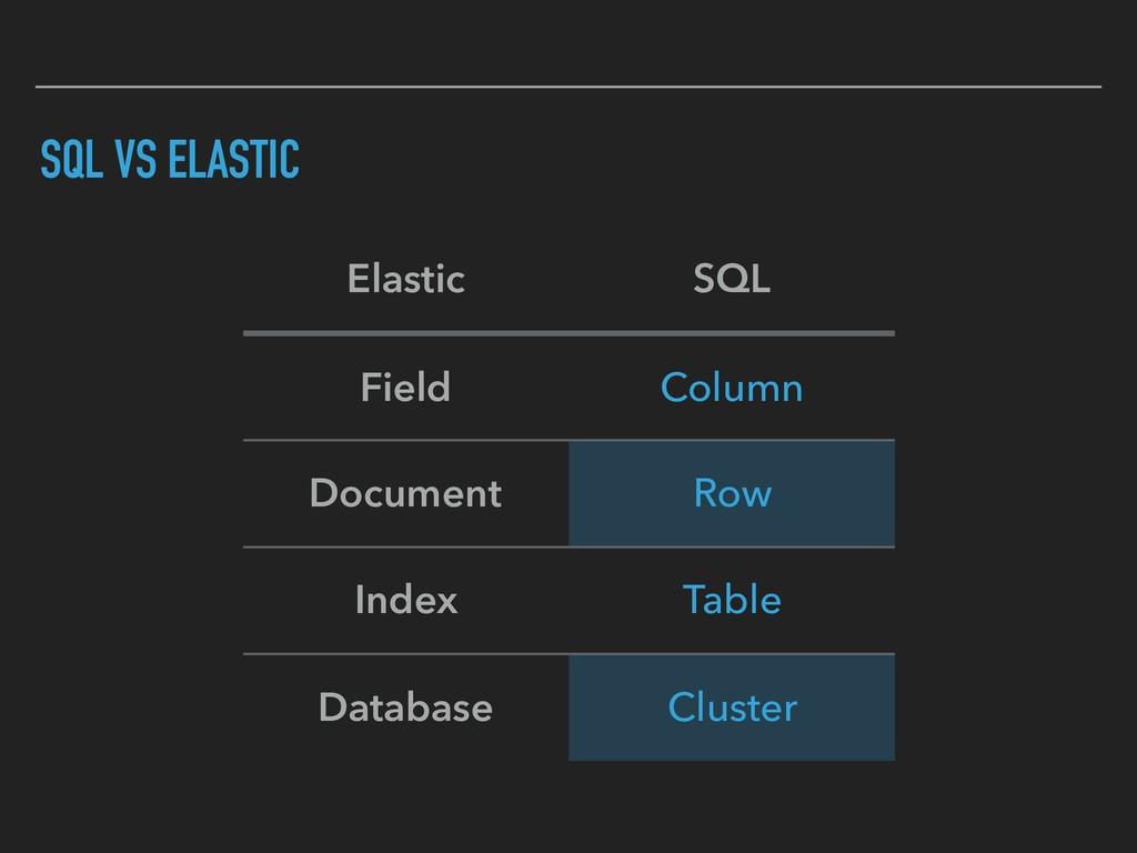 SQL VS ELASTIC Elastic SQL Field Column Documen...
