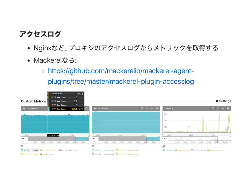 アクセスログ Nginx など, プロキシのアクセスログからメトリックを取得する Macker...