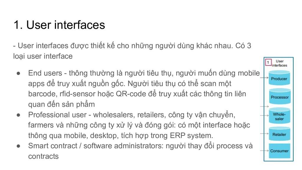 1. User interfaces - User interfaces được thiết...