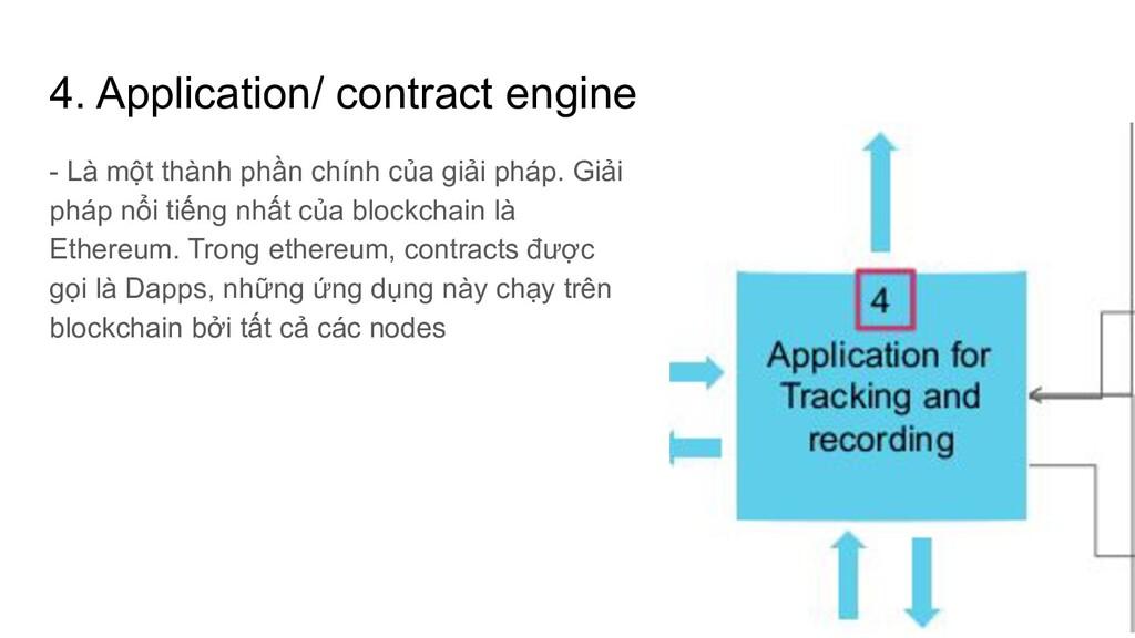 4. Application/ contract engine - Là một thành ...