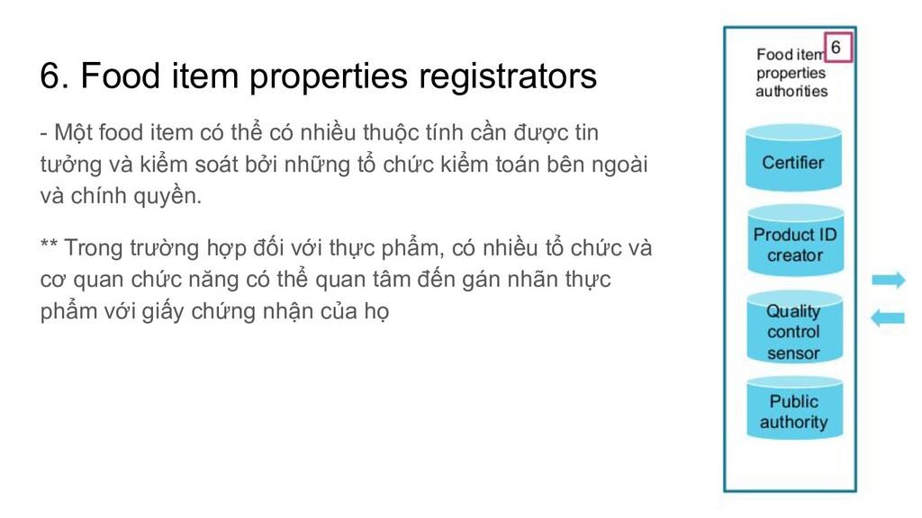 6. Food item properties registrators - Một food...