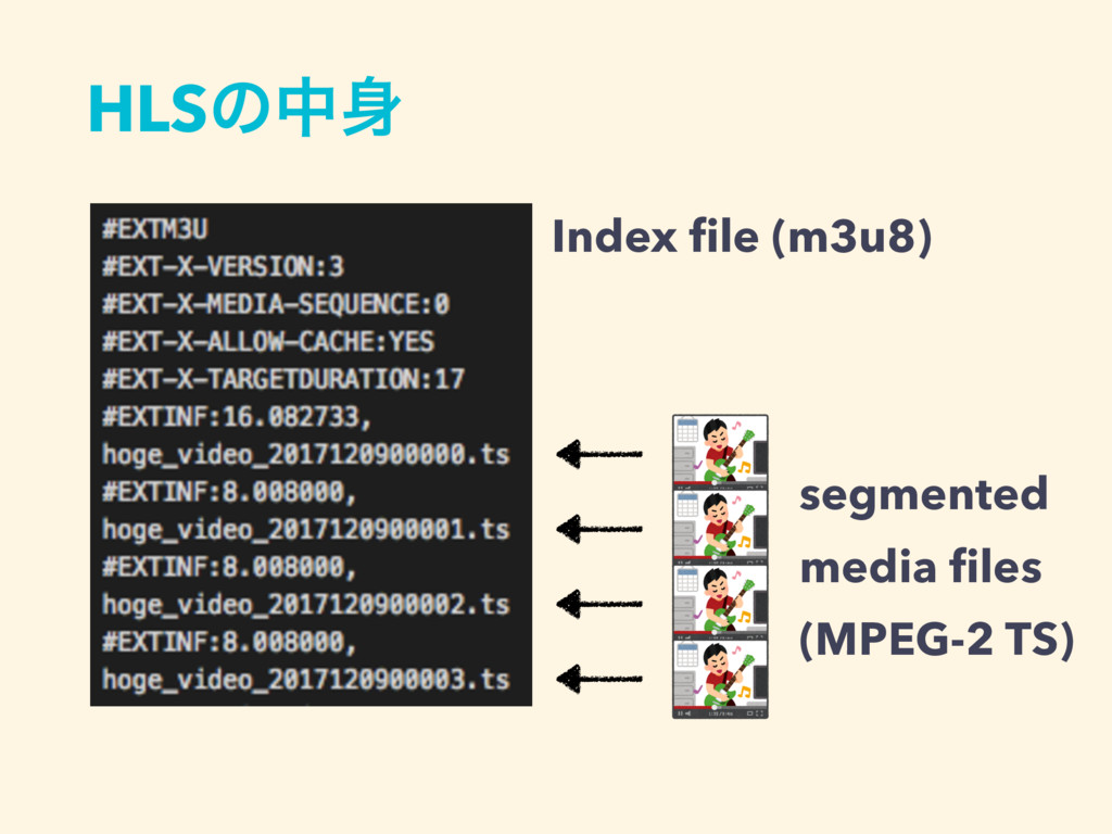 HLSͷத segmented media files (MPEG-2 TS) Index fi...