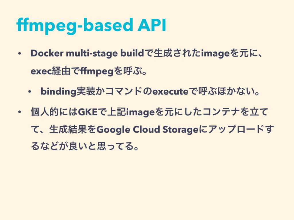 ffmpeg-based API • Docker multi-stage buildͰੜ͞...