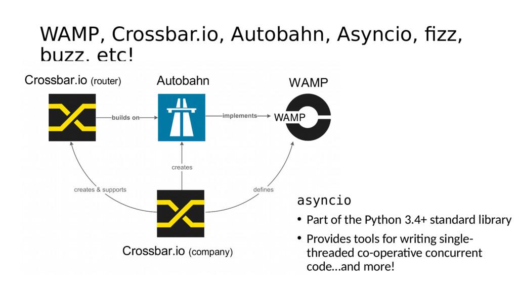 WAMP, Crossbar.io, Autobahn, Asyncio, fizz, buz...
