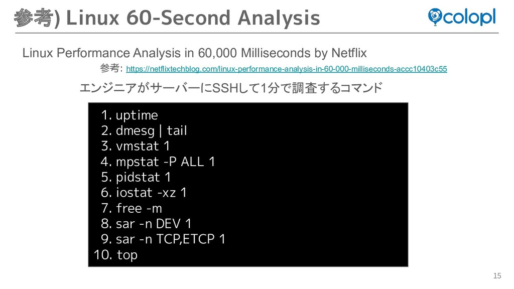 15 Linux Performance Analysis in 60,000 Millise...