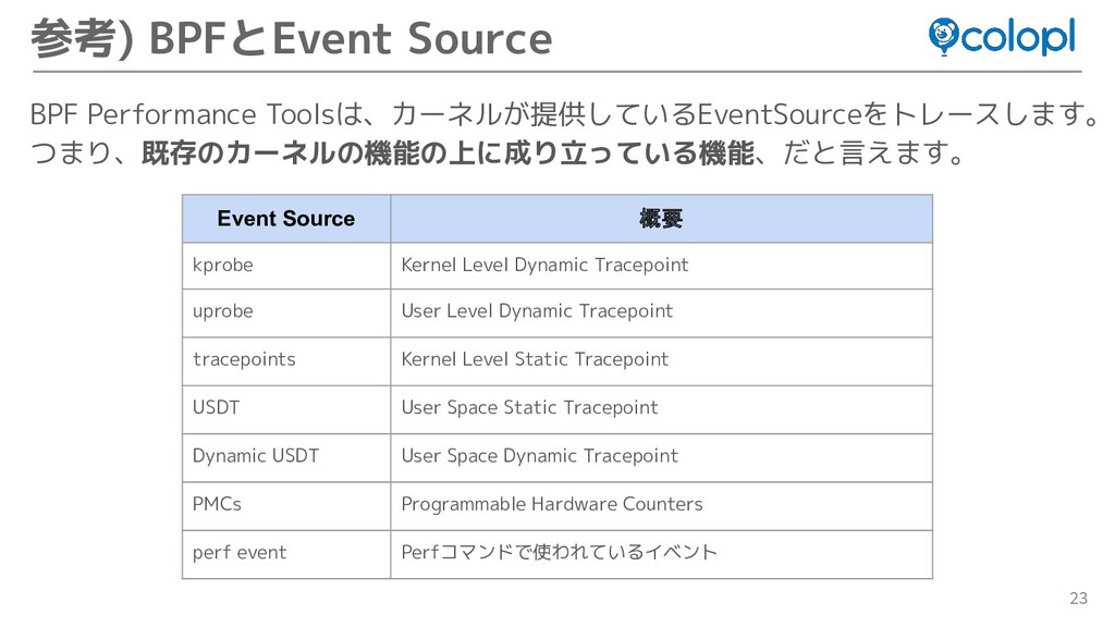 23 BPF Performance Toolsは、カーネルが提供しているEventSourc...