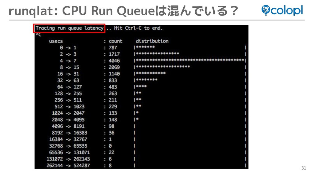 31 runqlat: CPU Run Queueは混んでいる?