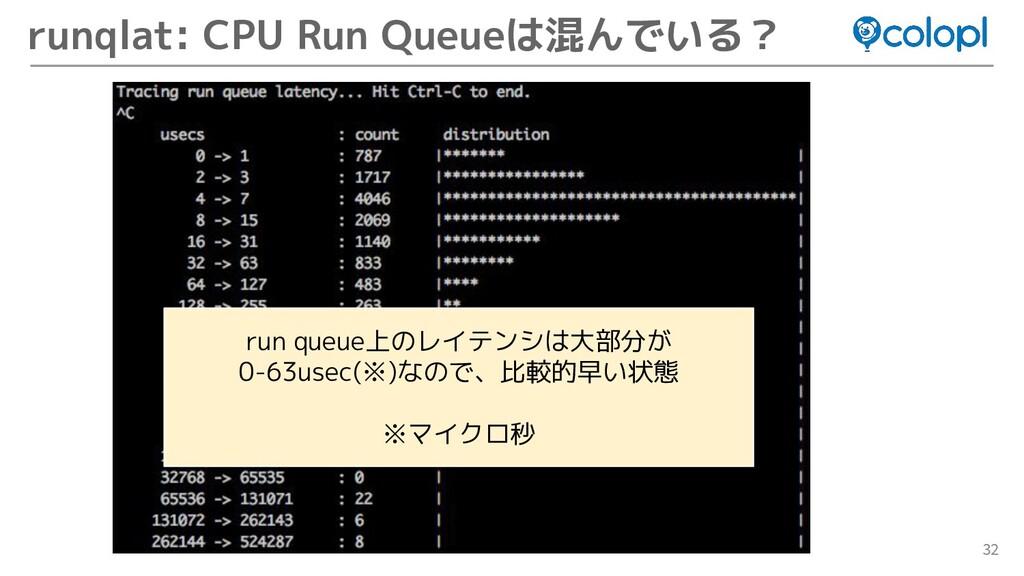 32 run queue上のレイテンシは大部分が 0-63usec(※)なので、比較的早い状態...
