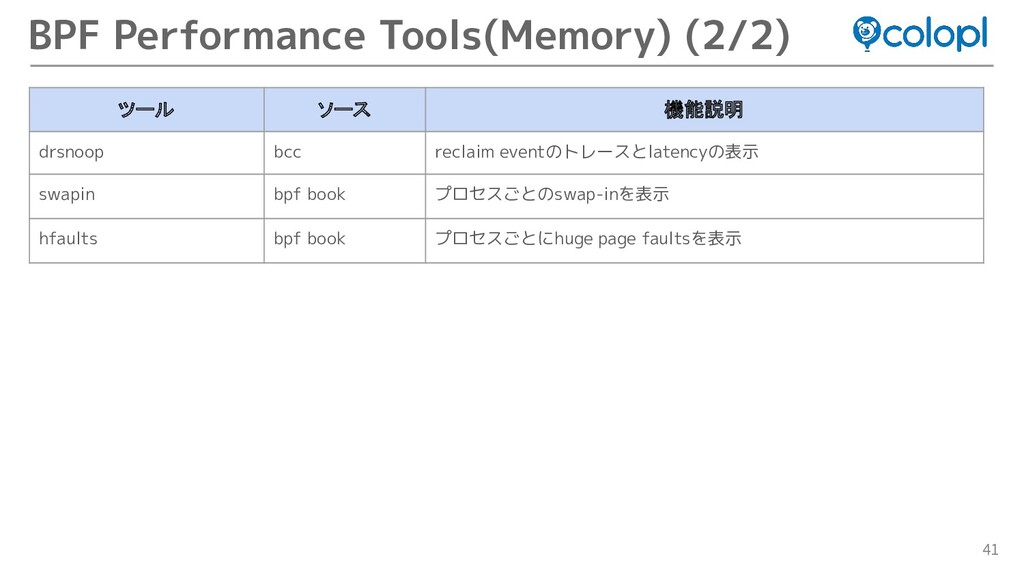41 BPF Performance Tools(Memory) (2/2) ツール ソース ...