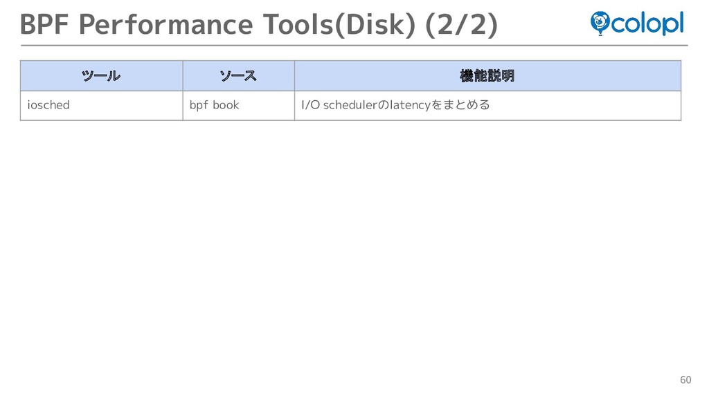 60 BPF Performance Tools(Disk) (2/2) ツール ソース 機能...