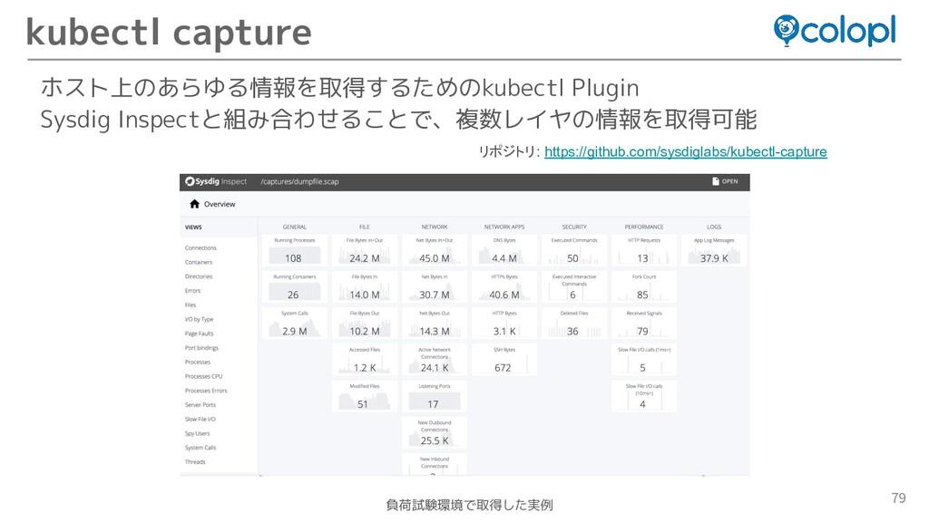 79 ホスト上のあらゆる情報を取得するためのkubectl Plugin Sysdig Ins...
