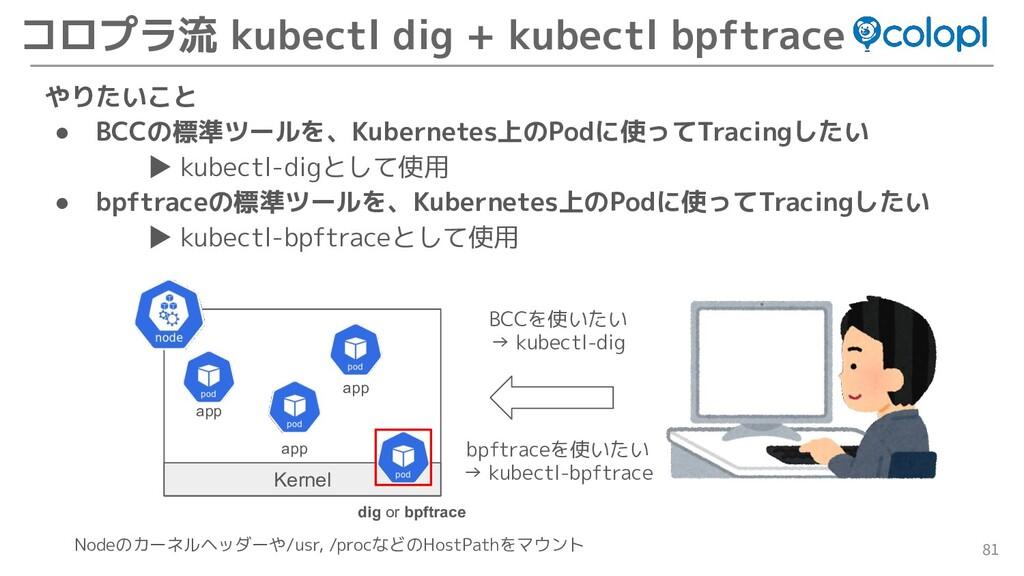 81 やりたいこと ● BCCの標準ツールを、Kubernetes上のPodに使ってTraci...