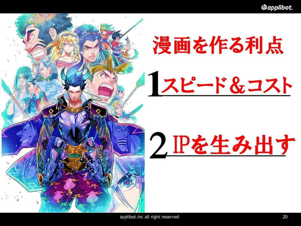 20 コンセプト applibot.inc all right reserved スピード&コ...