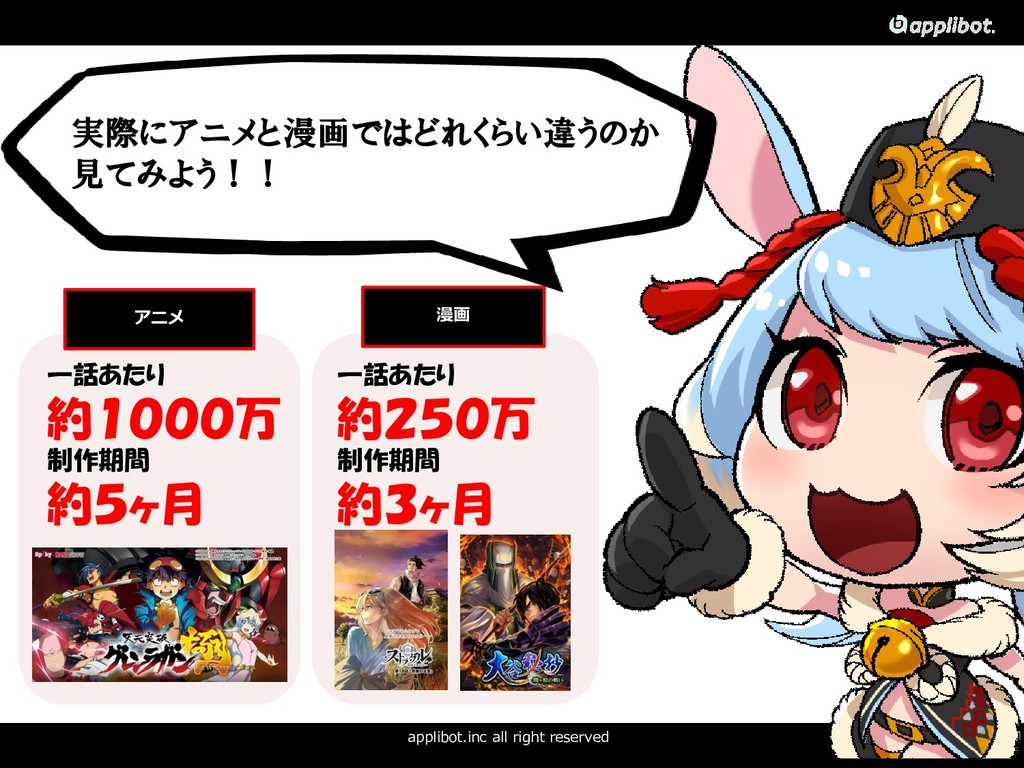 23 コンセプト applibot.inc all right reserved 実際にアニメ...