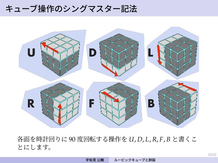 10/22 キューブ操作のシングマスター記法 各面を時計回りに 90 度回転する操作を U, ...
