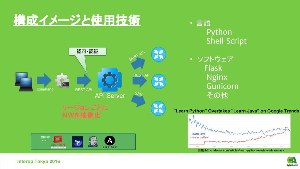 構成イメージと使用技術 Interop Tokyo 2016 • 言語 Python Shel...