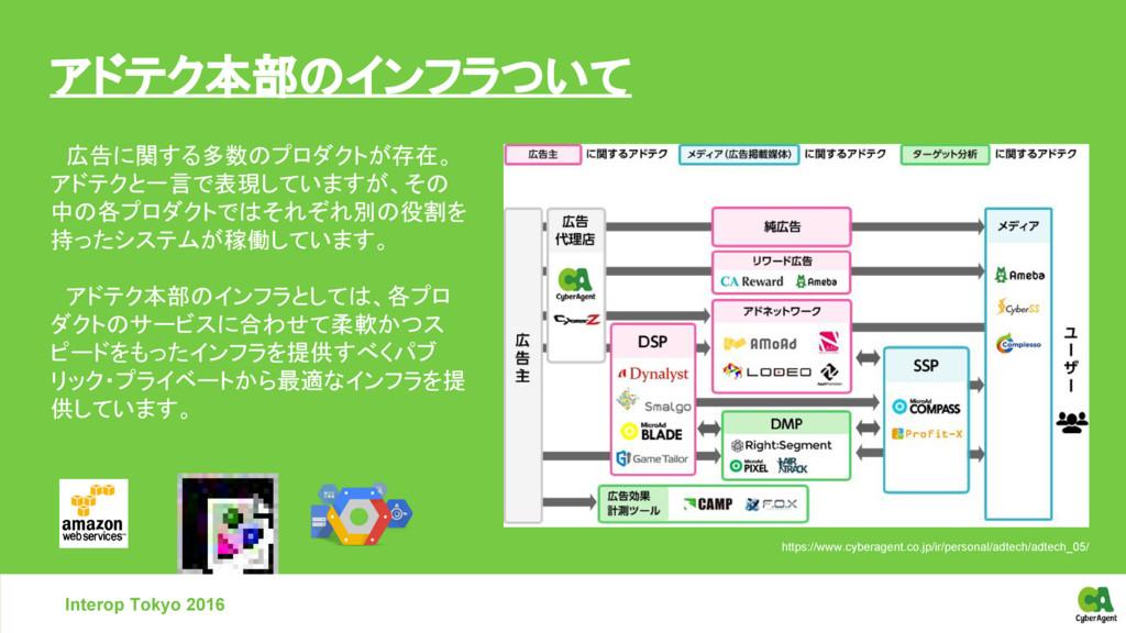 アドテク本部のインフラついて Interop Tokyo 2016 https://www.c...