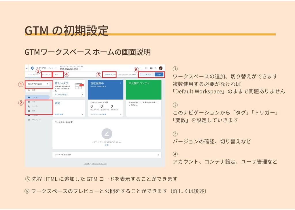 GTM の初期設定 GTMワークスペース ホームの画面説明 ① ワークスペースの追加、切り替え...