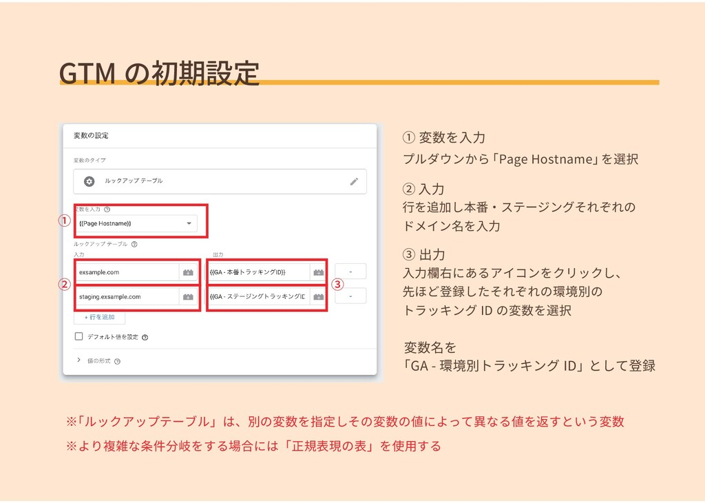 GTM の初期設定 ① 変数を入力 プルダウンから 「Page Hostname」 を選択 ②...