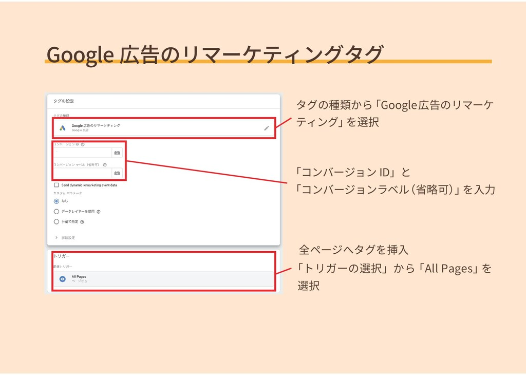 Google 広告のリマーケティングタグ 全ページへタグを挿入 タグの種類から 「Google...