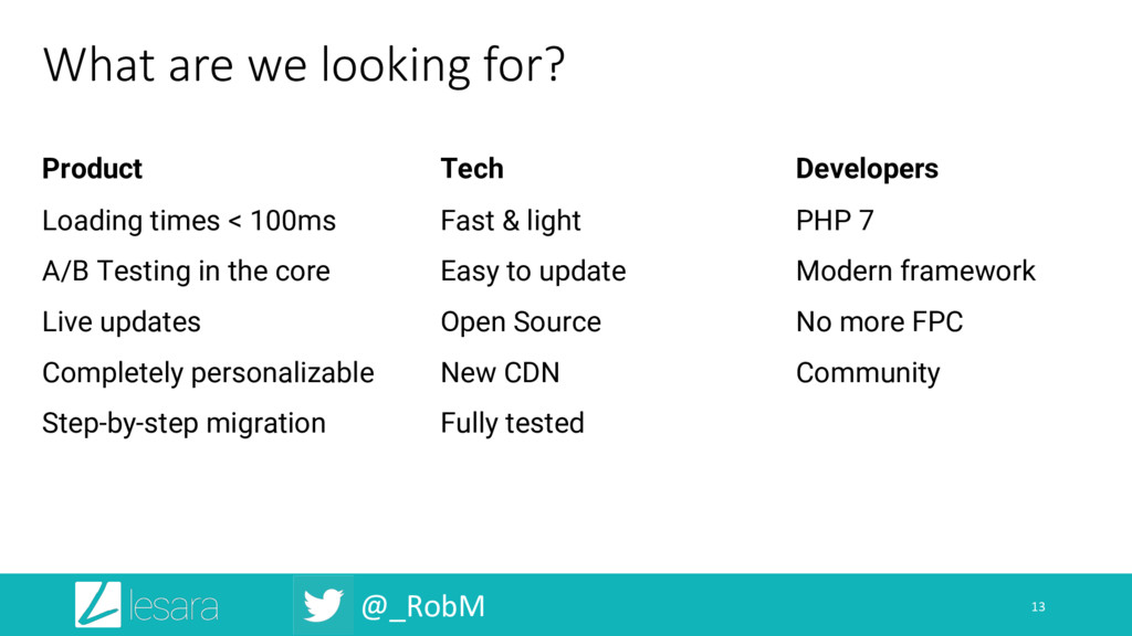 @_RobM What are we looking for? 13 Product Load...