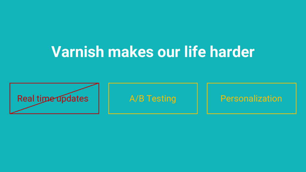 Varnish makes our life harder A/B Testing Perso...