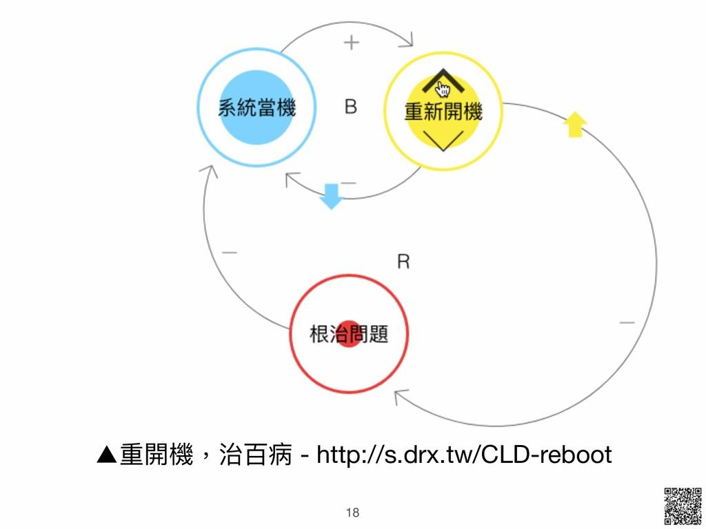 18 ▲重開機,治百病 - http://s.drx.tw/CLD-reboot