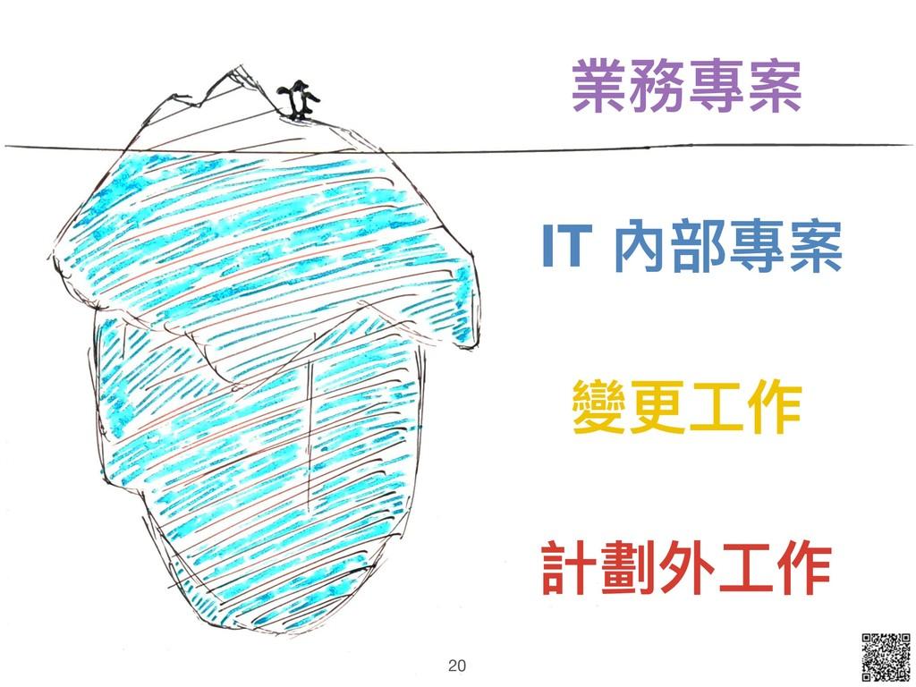 業務專案 IT 內部專案 變更更⼯工作 計劃外⼯工作 20