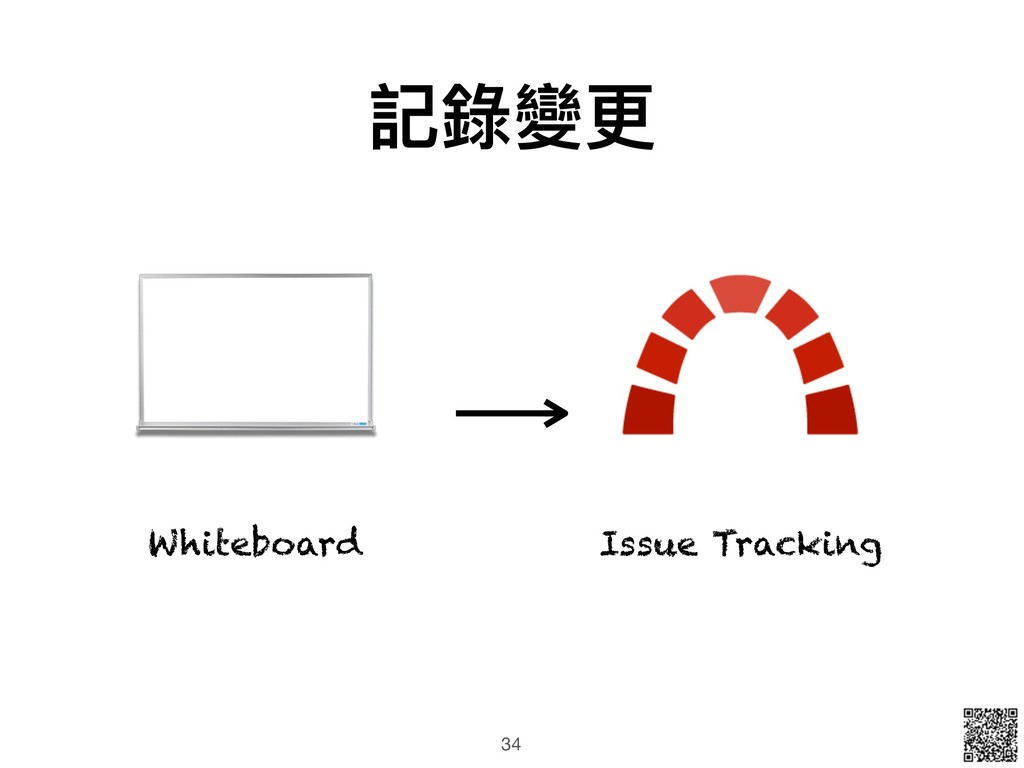34 Whiteboard Issue Tracking 記錄變更更