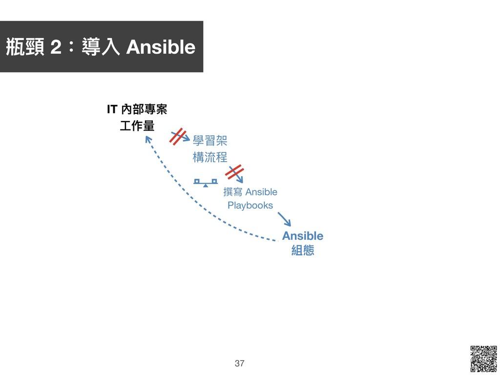 37 IT 內部專案 ⼯工作量量 Ansible 組態 學習架 構流程 撰寫 Ansible...