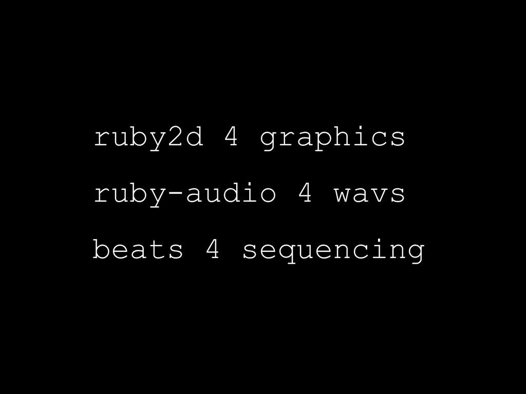 ruby2d 4 graphics ruby-audio 4 wavs beats 4 seq...