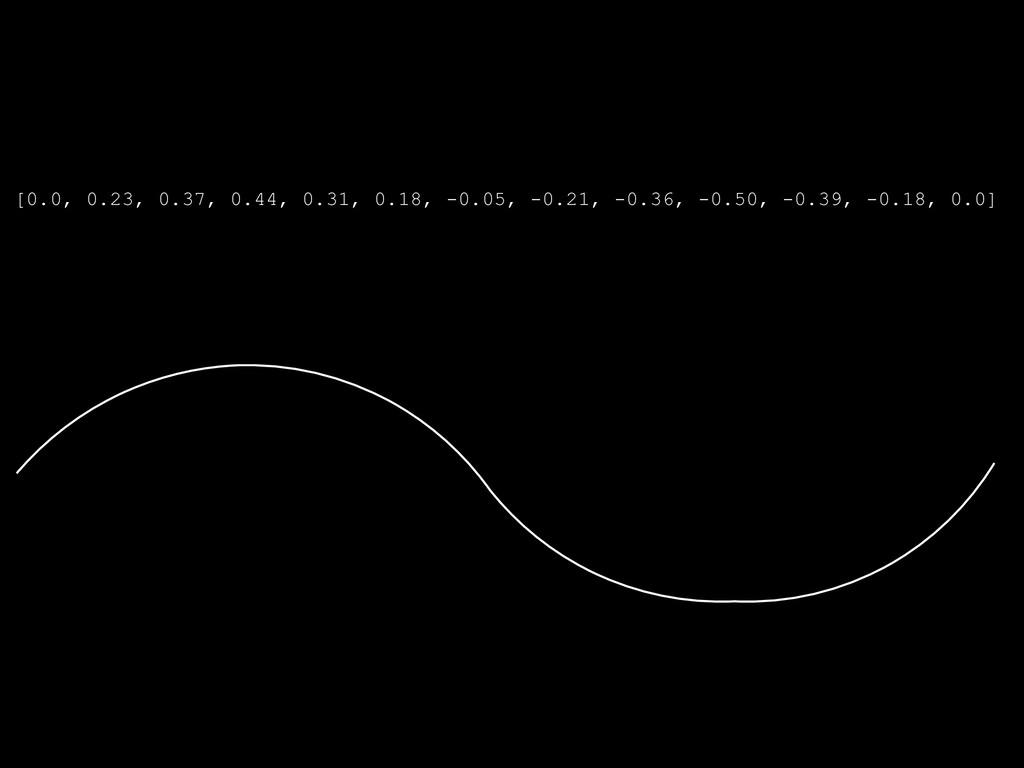 [0.0, 0.23, 0.37, 0.44, 0.31, 0.18, -0.05, -0.2...