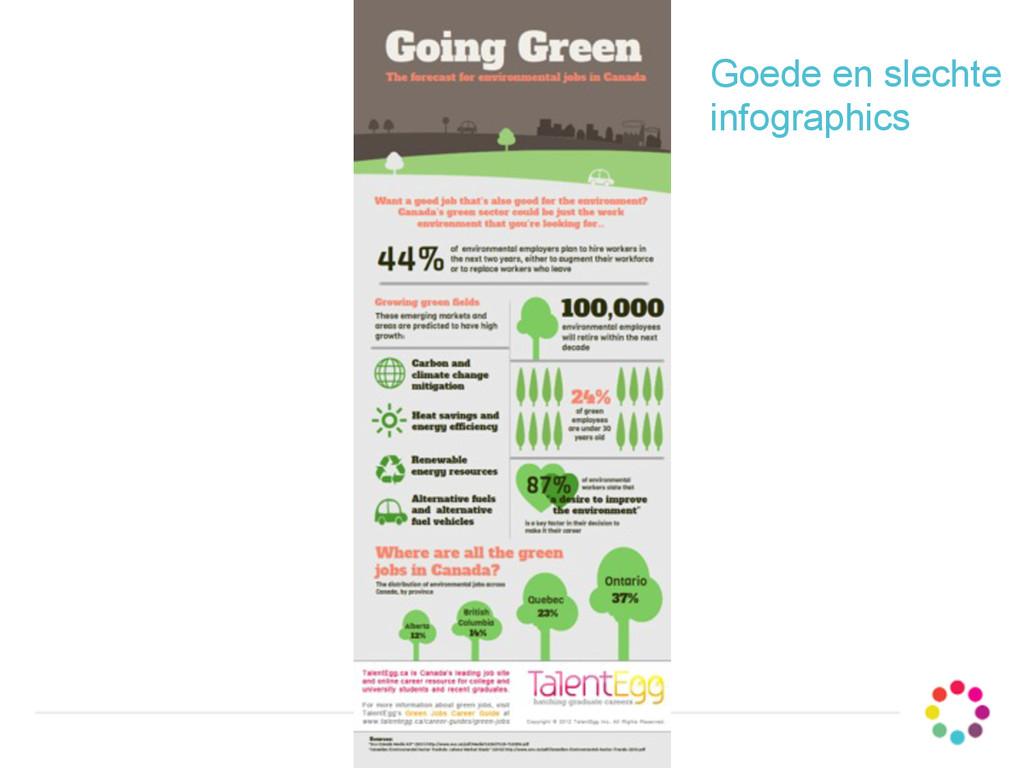 Goede en slechte infographics