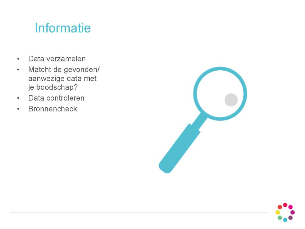 Informatie • Data verzamelen • Matcht de gevond...
