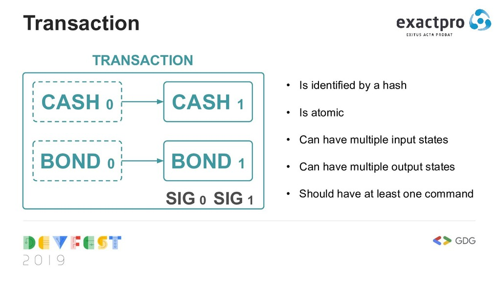 Transaction • Is identified by a hash • Is atom...