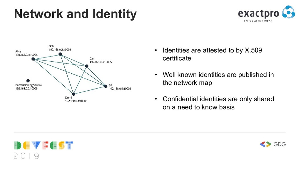 Network and Identity • Identities are attested ...
