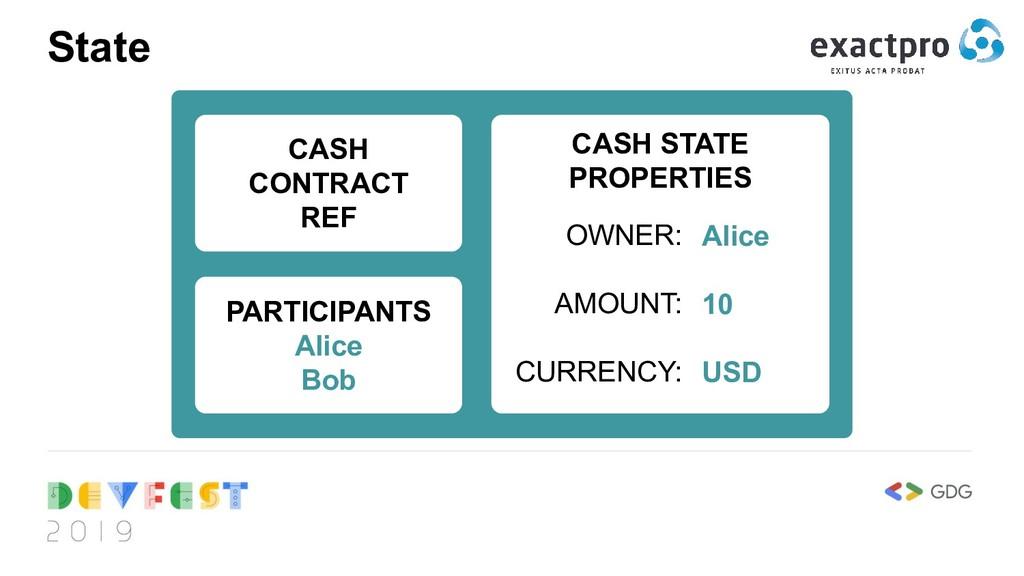 State CASH CONTRACT REF PARTICIPANTS Alice Bob ...