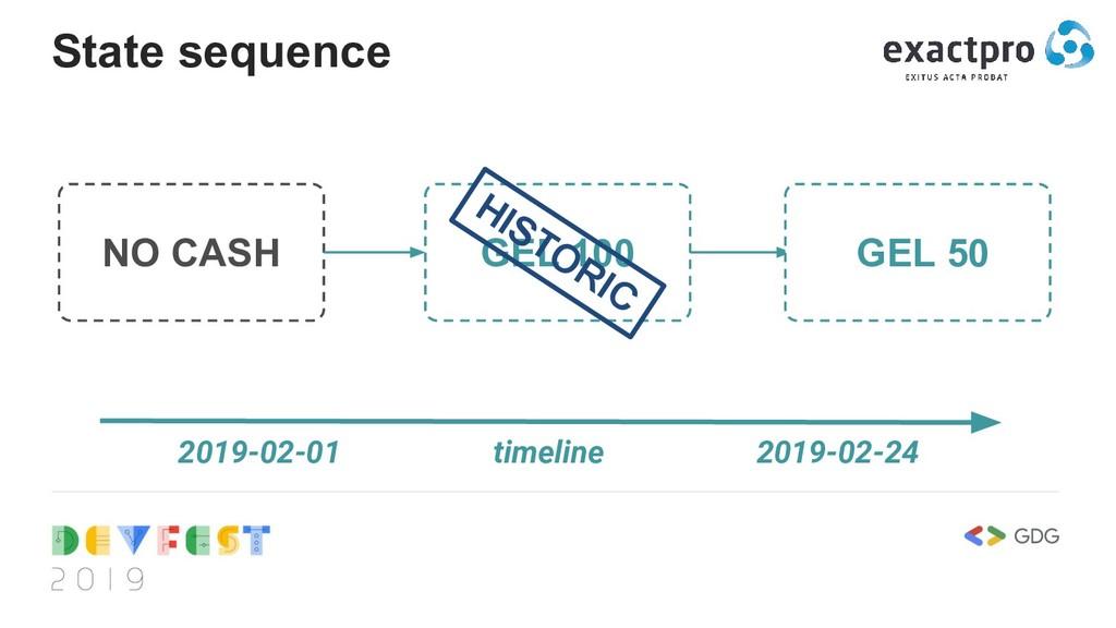 State sequence NO CASH GEL 100 GEL 50 2019-02-0...