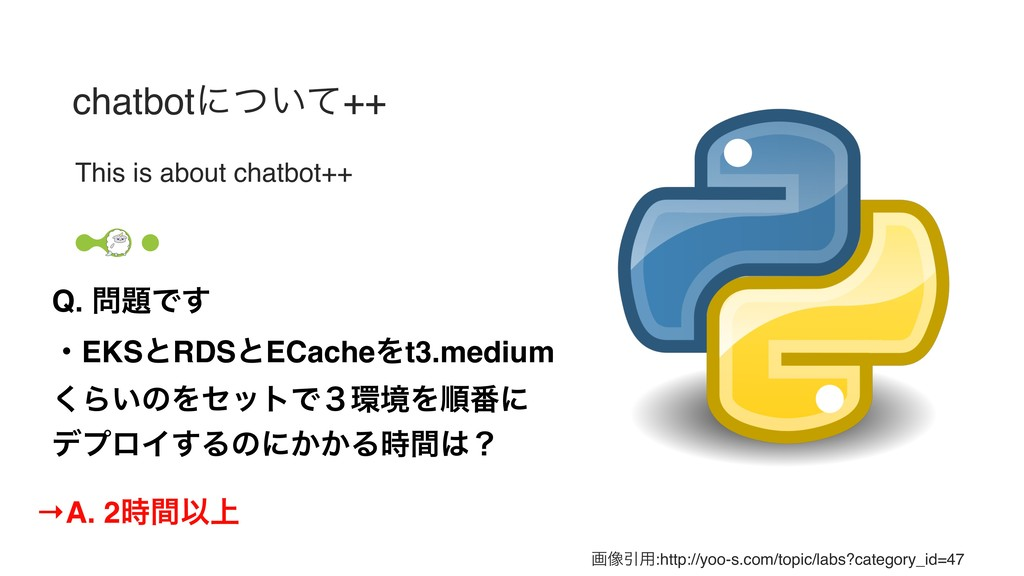 chatbotʹ͍ͭͯ++ This is about chatbot++ Q. ໰୊Ͱ͢ ɾ...