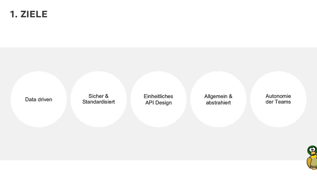 Sicher & Standardisiert Data driven Einheitlich...