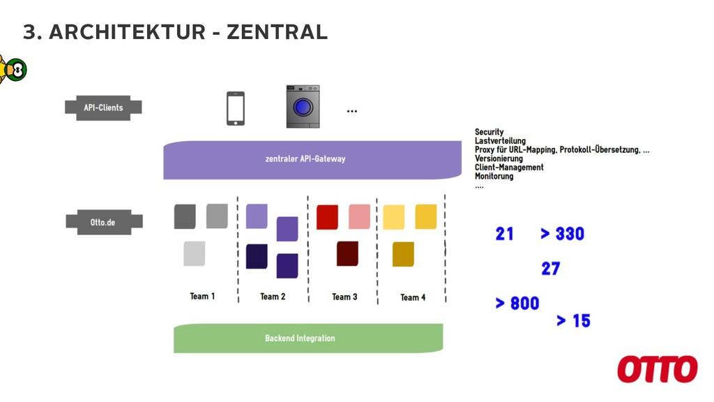 3. ARCHITEKTUR - ZENTRAL