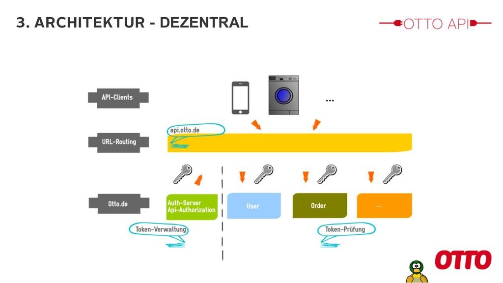 3. ARCHITEKTUR - DEZENTRAL