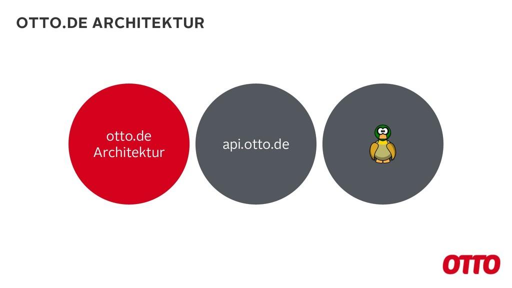 otto.de Architektur api.otto.de OTTO.DE ARCHITE...