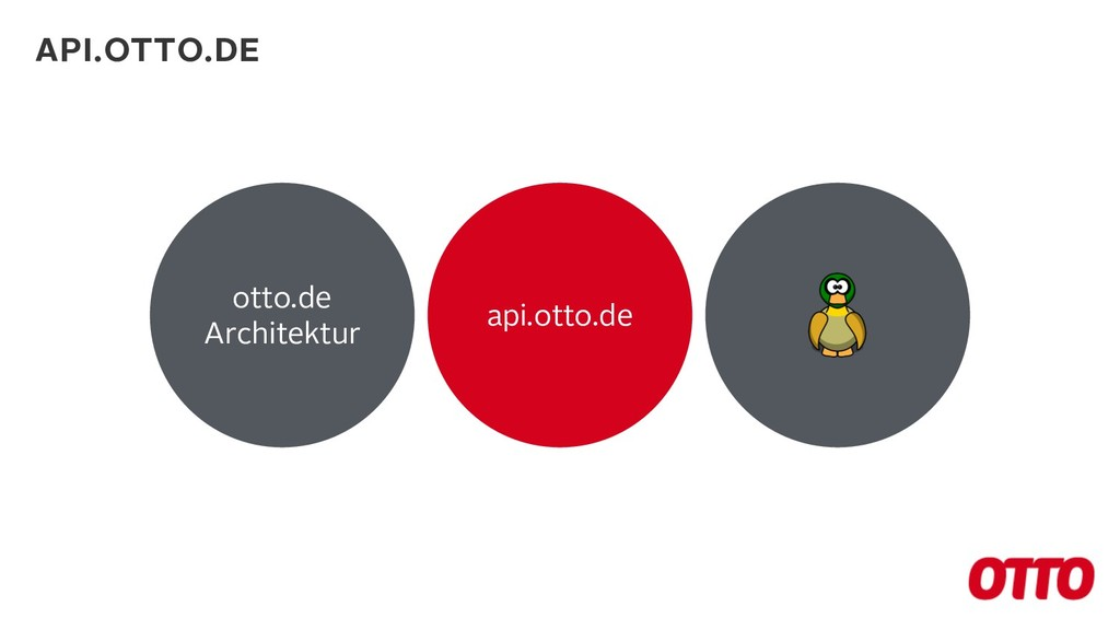 otto.de Architektur api.otto.de API.OTTO.DE