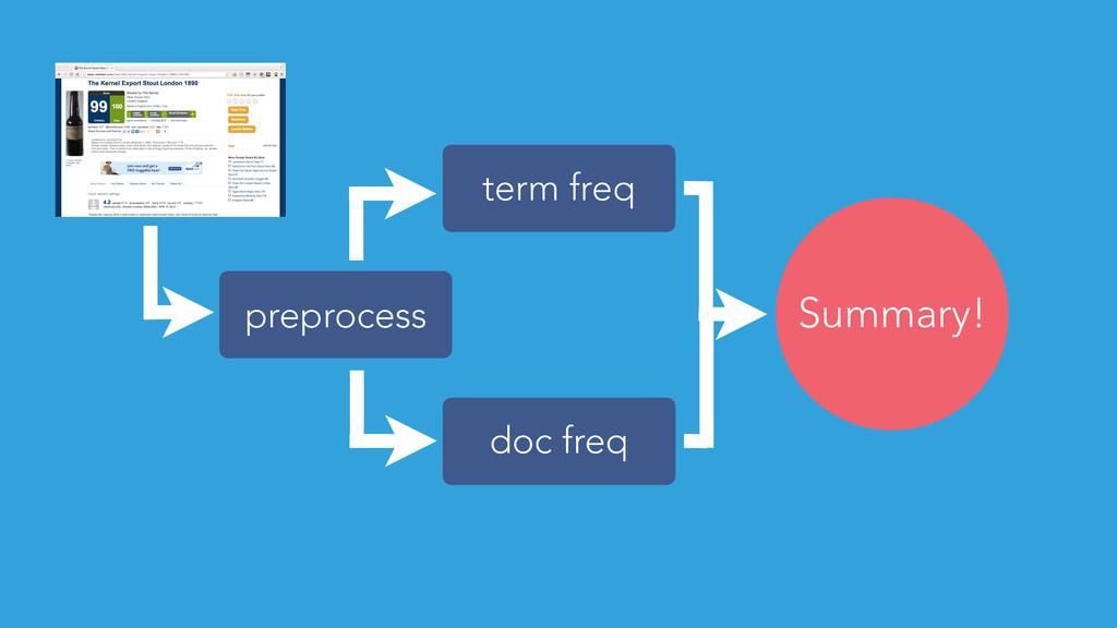 preprocess term freq doc freq Summary!