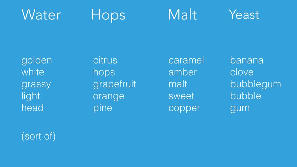 Water Yeast Hops Malt golden white grassy light...