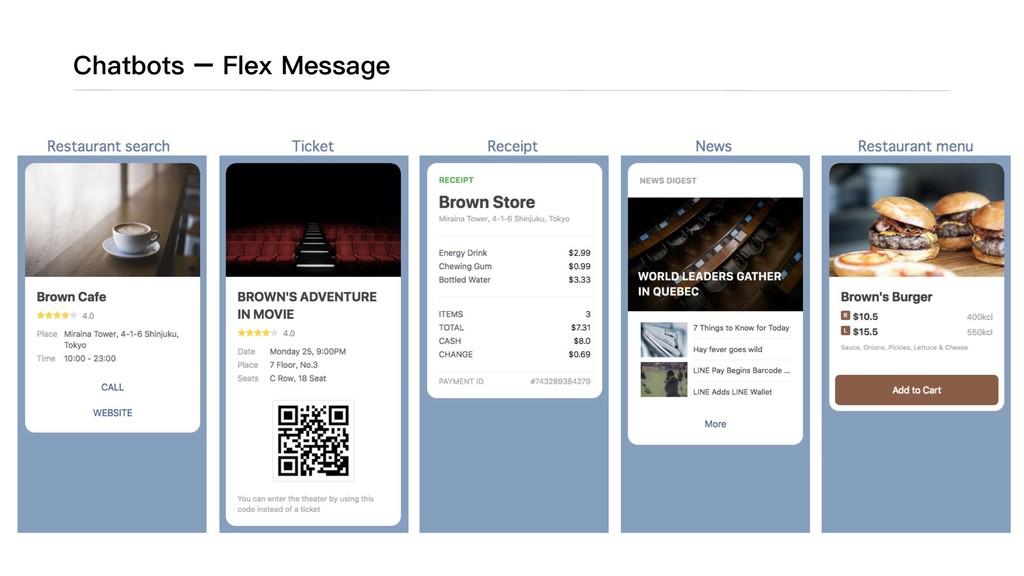 Chatbots – Flex Message ※資料來來源 ***** ***** ****...