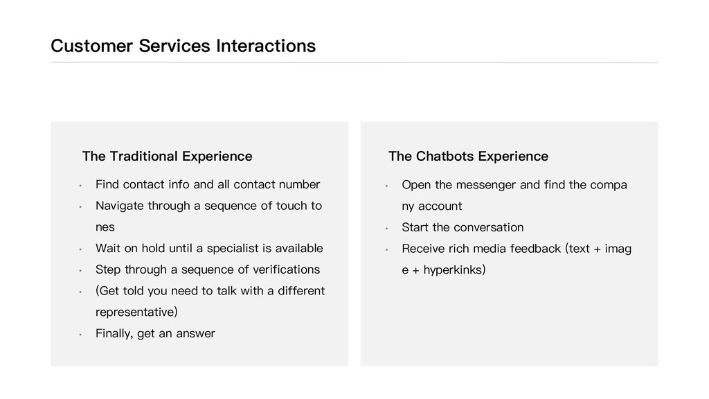 The Traditional Experience • Find contact info ...