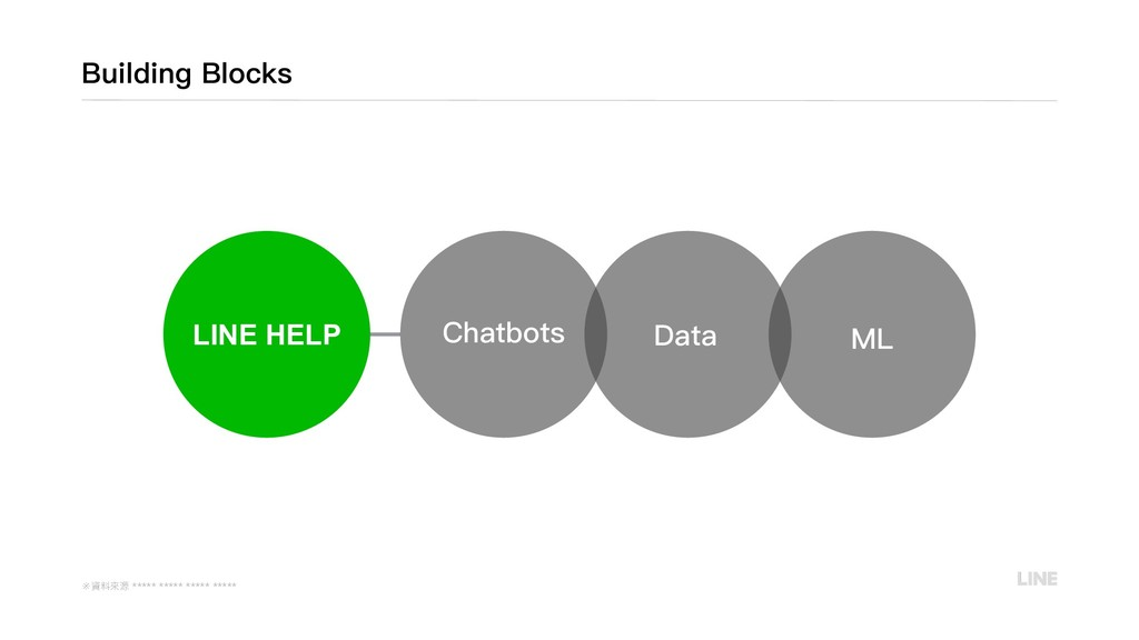 Chatbots Data ML LINE HELP ※資料來來源 ***** ***** *...