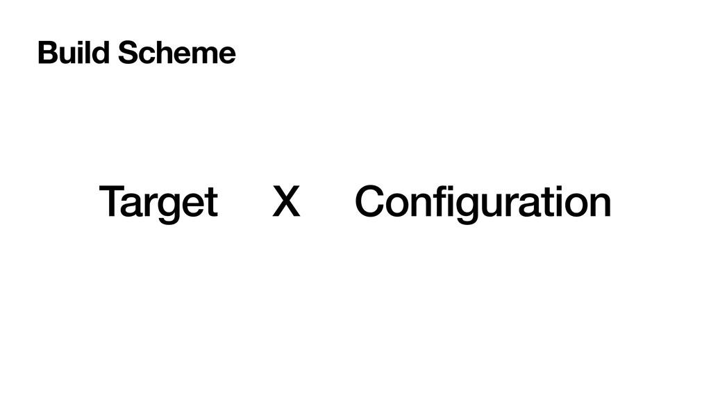 Build Scheme Target Configuration X